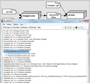 Gambar Keempat Bagaimana Cara Membuka File DLL Oleh Segiempat